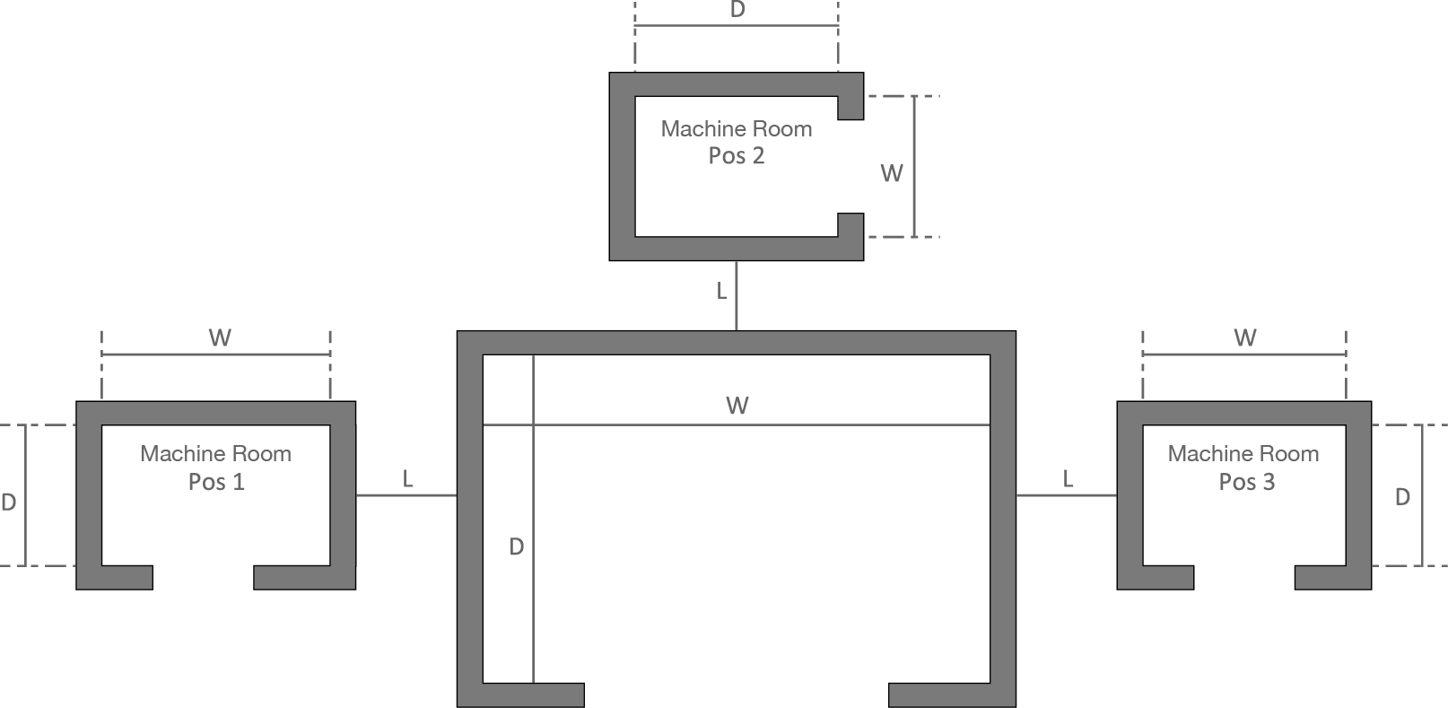 Machine Room Location Graphic